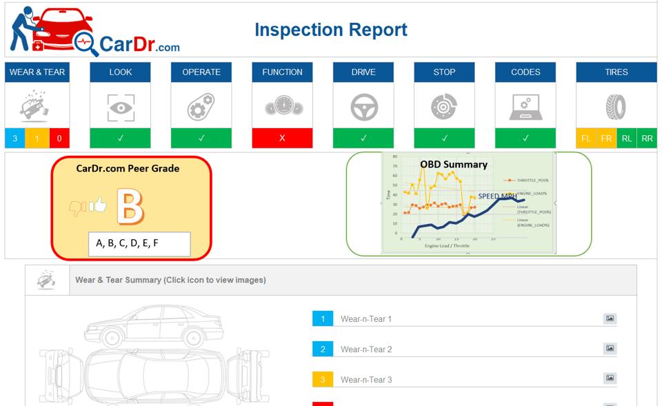 Car Inspection report CarDr.com