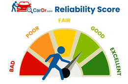 "AI Reliability Score - ""Excellent"", Good, Fair, Poor, Bad - AI Generated based on All Facts"